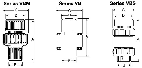 vb, vbm & vbs line drawing