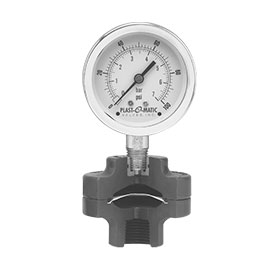 gauge-guards-instrumentation
