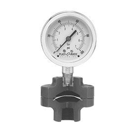 gauge-guards-instrumentation